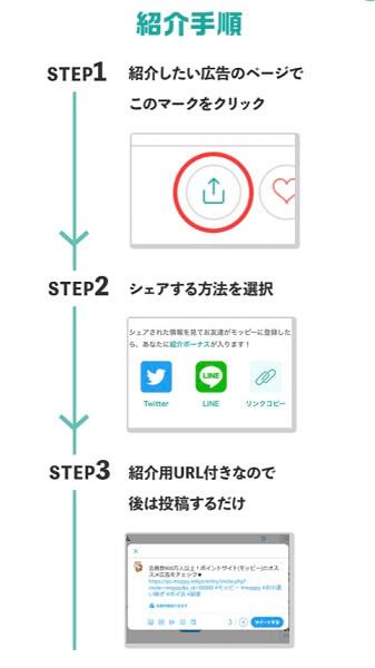 モッピー 広告から紹介の手順