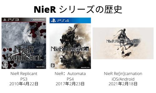 ニーアシリーズの歴史